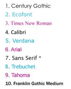 ranking tipografias ahorro tinta